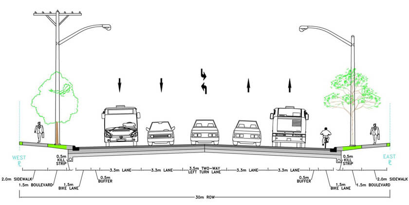 Waterdown road cross-section